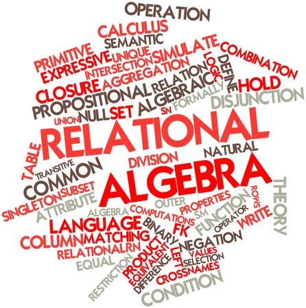 arbitrario: Nube de la palabra álgebra relacional abstracto para con las etiquetas y términos relacionados