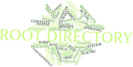 prefix: Abstract word cloud for Root directory with related tags and terms