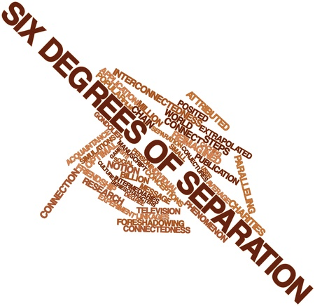 Abstract woordwolk voor Six degrees of separation met gerelateerde tags en voorwaarden Stockfoto