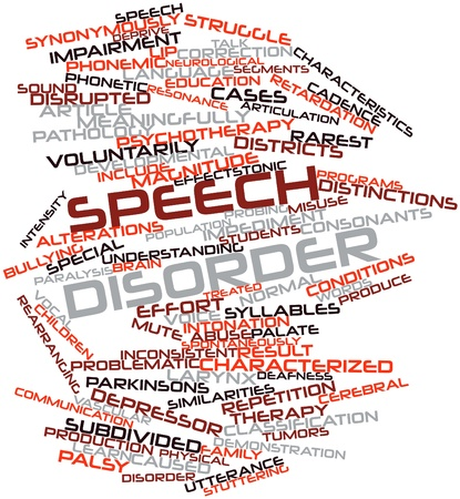 Abstract word cloud for Speech disorder with related tags and terms