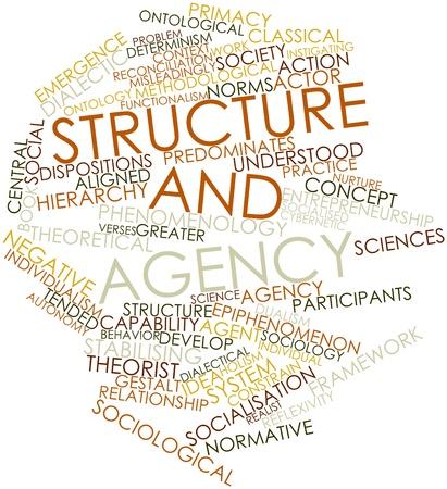 dispositions: Nube palabra abstracta para la estructura y la agencia con las etiquetas y t�rminos relacionados Foto de archivo