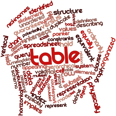 potentially: Abstract word cloud for Table with related tags and terms