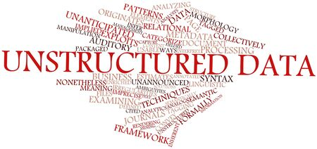 implied: Abstract word cloud for Unstructured data with related tags and terms