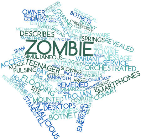 denial: Abstract word cloud for Zombie with related tags and terms