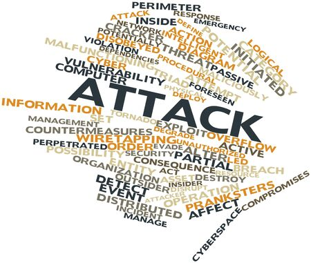 contingency: Abstract word cloud for Attack with related tags and terms