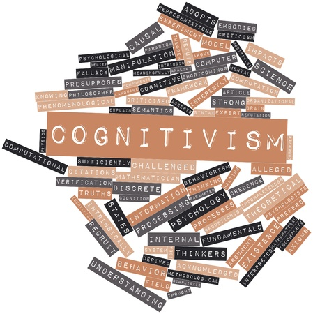 beliefs: Abstract word cloud for Cognitivism with related tags and terms