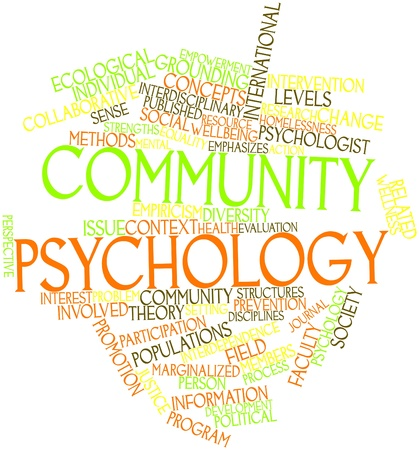 adapted: Abstract word cloud for Community psychology with related tags and terms