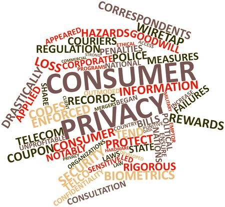 violate: Abstract word cloud for Consumer privacy with related tags and terms