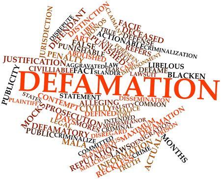 incartade: Nuage de mot abstrait pour diffamation avec des �tiquettes et des termes connexes