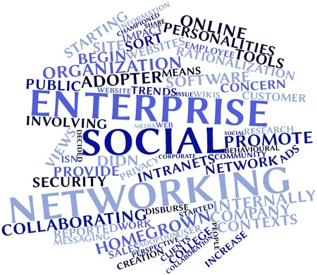 Abstract word cloud for Enterprise social networking with related tags and terms
