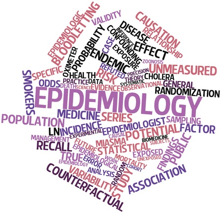 cholera: Abstract word cloud for Epidemiology with related tags and terms