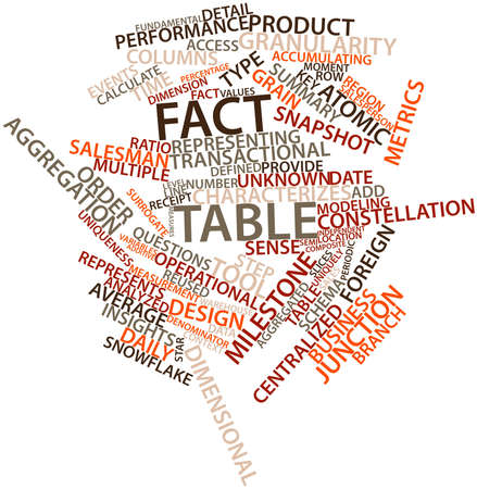 fact: Abstract word cloud for Fact table with related tags and terms