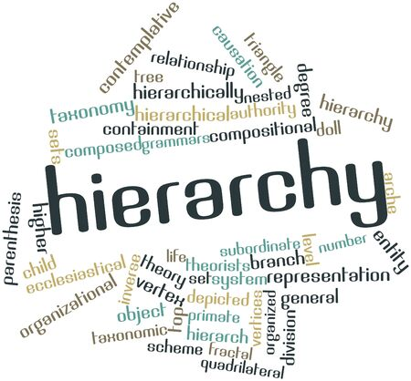 Abstract word cloud for Hierarchy with related tags and terms photo