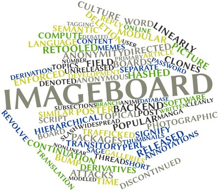 thumbnails: Abstract word cloud for Imageboard with related tags and terms