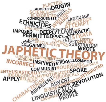 gained: Abstract word cloud for Japhetic theory with related tags and terms Stock Photo