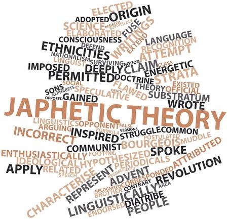 supposedly: Word cloud astratto per la teoria Japhetic con tag correlati e termini