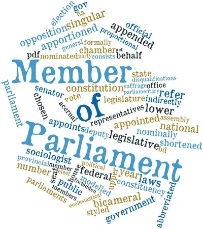 parliaments: Word cloud astratto per membro del Parlamento con tag correlati e termini