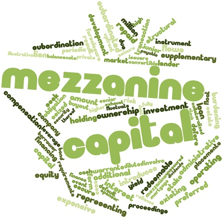 subordinated: Abstract word cloud for Mezzanine capital with related tags and terms