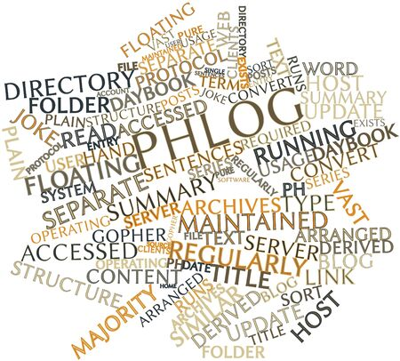 accessed: Abstract word cloud for Phlog with related tags and terms Stock Photo