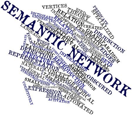 semantic: Abstract word cloud for Semantic network with related tags and terms