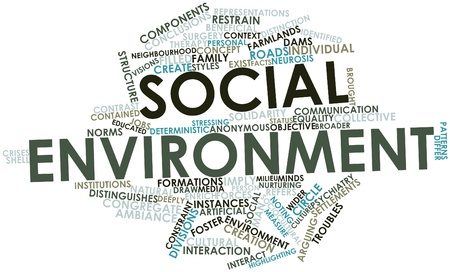 divisions: Abstract word cloud for Social environment with related tags and terms