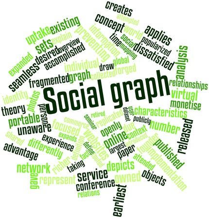 Abstract word cloud for Social graph with related tags and terms