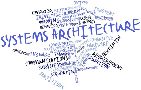 cleanly: Abstract word cloud for Systems architecture with related tags and terms