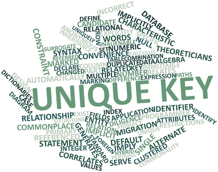 imply: Abstract word cloud for Unique key with related tags and terms