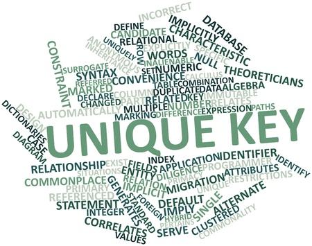 commonplace: Word cloud astratto per chiave unica con tag correlati e termini