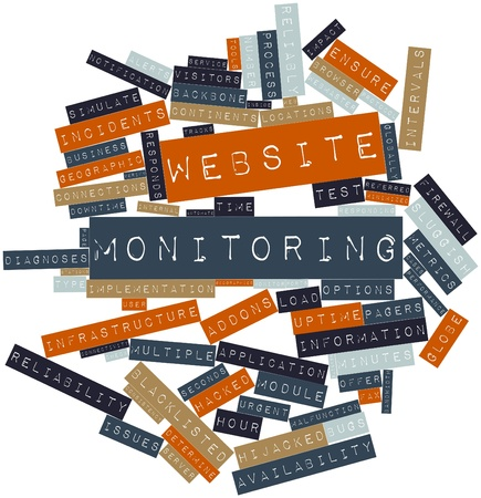 downtime: Abstract word cloud for Website monitoring with related tags and terms