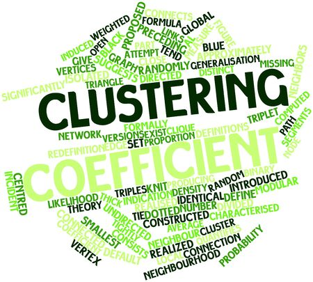 Abstract word cloud for Clustering coefficient with related tags and terms