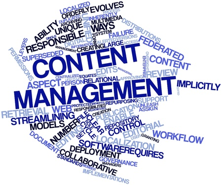 streamlining: Abstract word cloud for Content management with related tags and terms