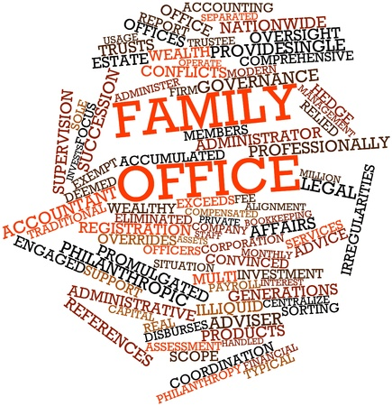 promulgated: Abstract word cloud for Family office with related tags and terms