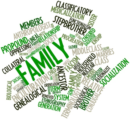 prefix: Abstract word cloud for Family with related tags and terms