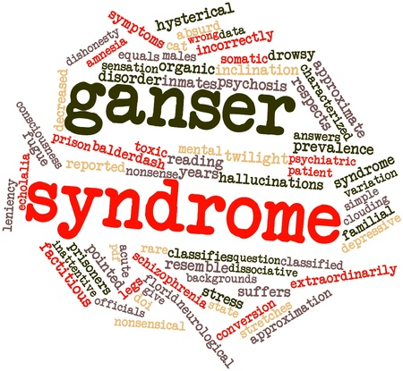 Abstract word cloud for Ganser syndrome with related tags and terms