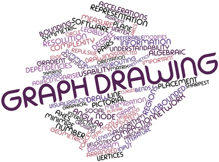 Abstract word cloud for Graph drawing with related tags and terms