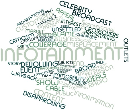 Abstract word cloud for Infotainment with related tags and terms Stock Photo - 16602122