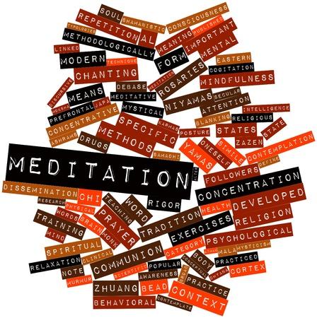 dhyana: Word cloud astratto per Meditazione con tag correlati e termini