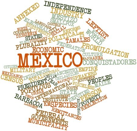 census: Abstract word cloud for Mexico with related tags and terms
