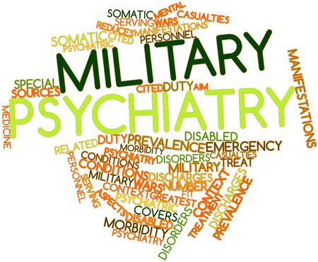 reduces: Abstract word cloud for Military psychiatry with related tags and terms