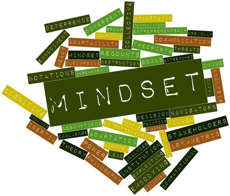 conversational: Abstract word cloud for Mindset with related tags and terms