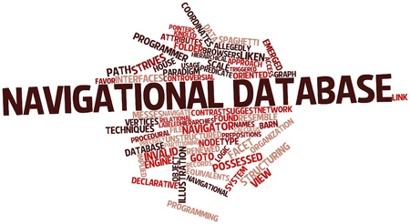 keywords link: Abstract word cloud for Navigational database with related tags and terms
