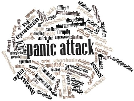 behavioral: Abstract word cloud for Panic attack with related tags and terms