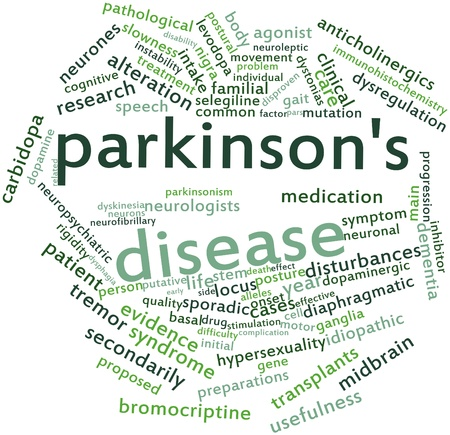 Abstract word cloud for Parkinsons disease with related tags and terms