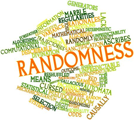deterministic: Abstract word cloud for Randomness with related tags and terms