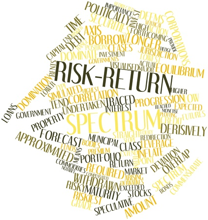 undertaken: Abstract word cloud for Risk-return spectrum with related tags and terms Stock Photo