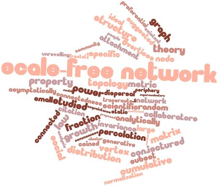 coined: Abstract word cloud for Scale-free network with related tags and terms