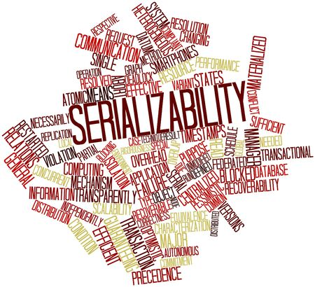 compliant: Abstract word cloud for Serializability with related tags and terms