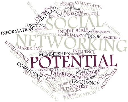 size distribution: Abstract word cloud for Social networking potential with related tags and terms