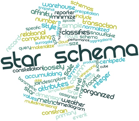 Abstract word cloud for Star schema with related tags and terms
